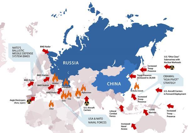 «Санитарный кордон» вокруг России и Китая
