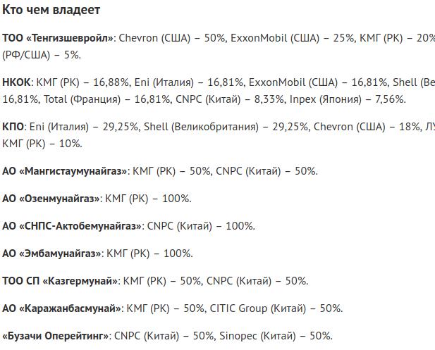 Screenshot_2020-10-30 Кто добывает и продает казахстанскую нефть.png