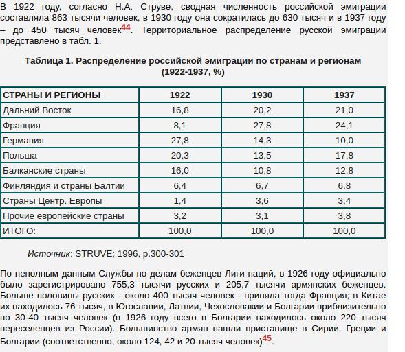 Screenshot_2020-11-17 Эмиграция кто и когда в XX веке покидал Россию.png