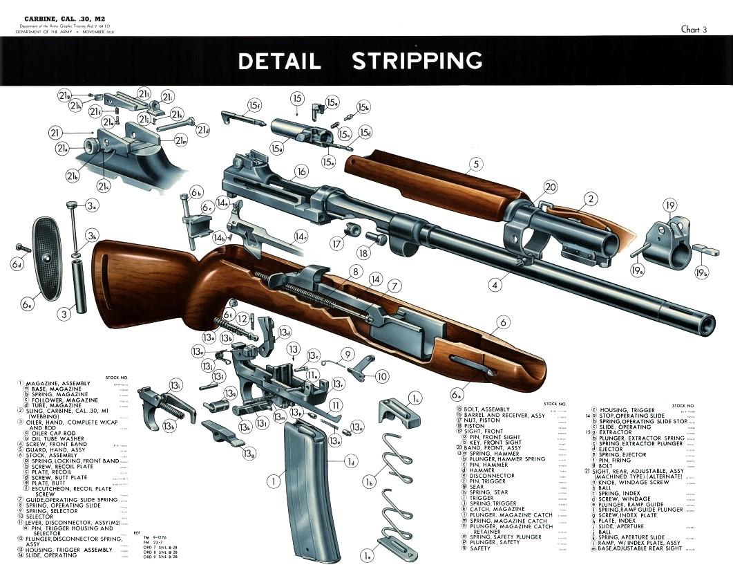 M2CarbineGTAPage3.jpg