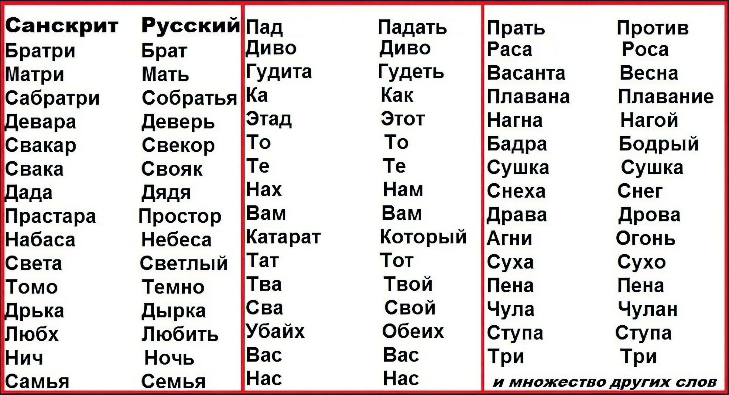 sanskrit-i-russkiy-shodstvo.jpg