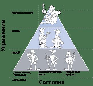 socialogiya 1.png